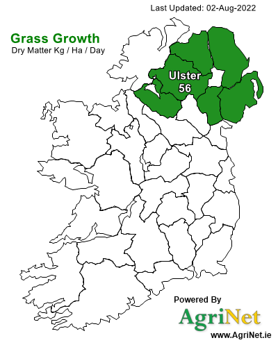 Northern Ireland Grass Growth Map