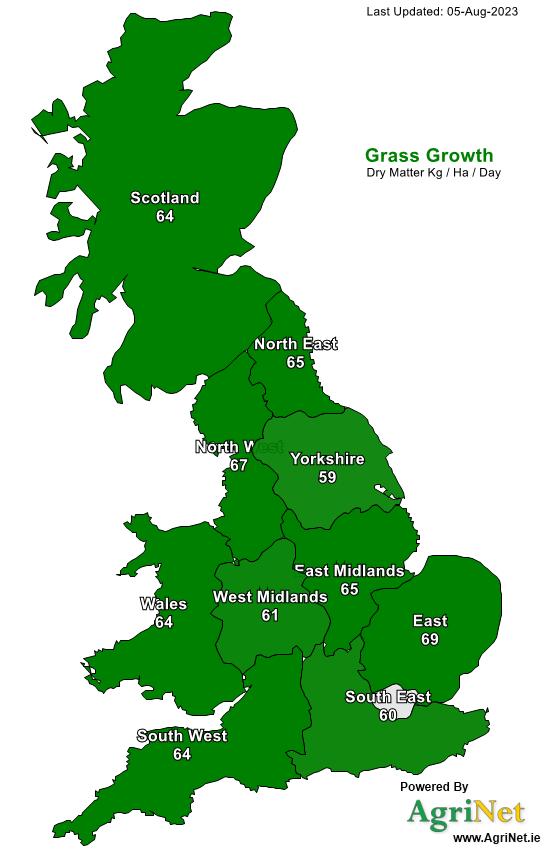 Grass Growth Map - UK